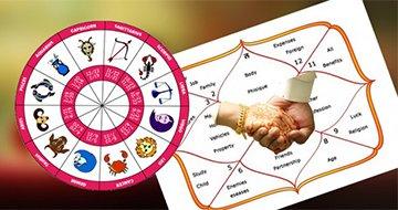 Online Vedic Astrology/Kundli   Vedic Kundli